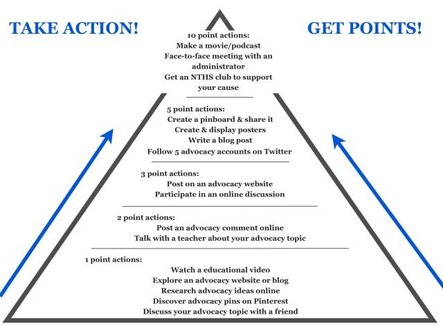 Advocacy score