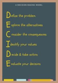 Decision Making Model (1).jpg