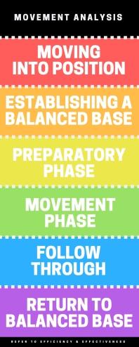 Movement Analysis (1).jpg