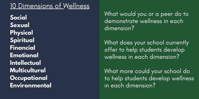 10 Dimensions of Wellness .jpg