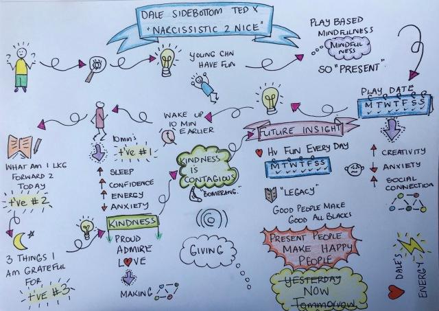 TEDx Sketch.JPG